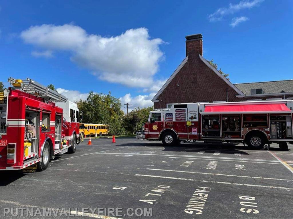 Fire Prevention 10/7/2021